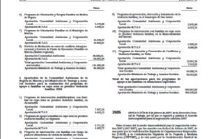 Acuerdo Interconfederal para la Negociación Colectiva 2007 (ANC 2007)
